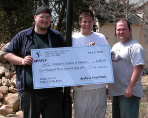 Large Check Presentation